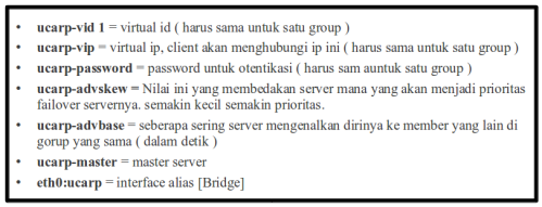 Keterangan konfigurasi UCARP