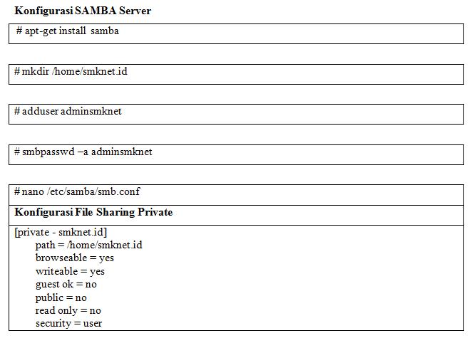 samba1